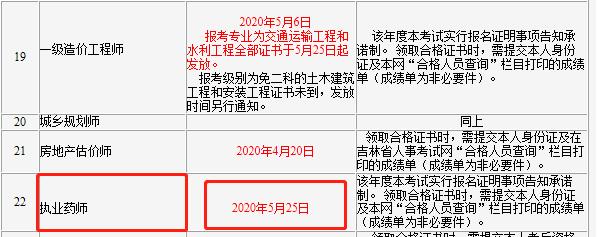 2019年吉林执业药师合格证书领取时间:5月25日起