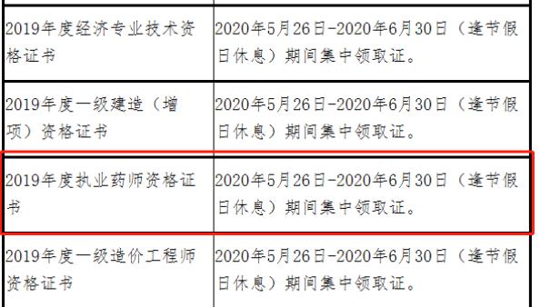 2019年度证书领取情况一览表(部分)