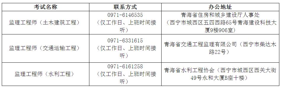 资格审核人员办公地址及联系方式