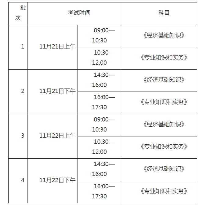 初中级经济师考试时间及科目