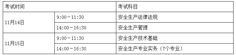 中级注册安全工程师考试时间及科目