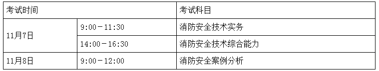 一级注册消防工程师考试时间及科目