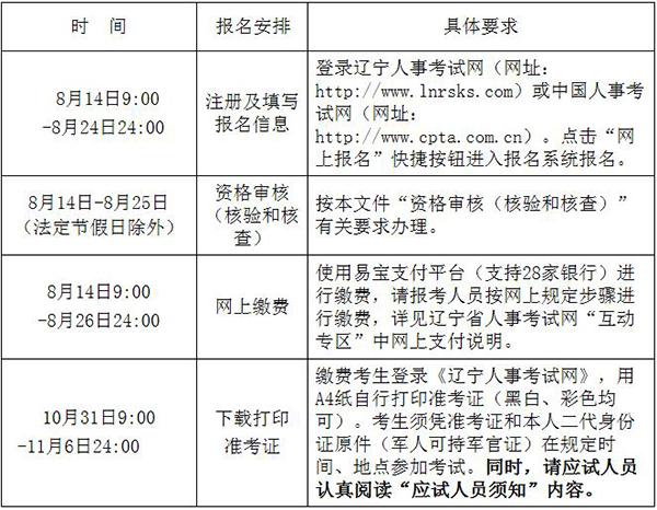 一级注册消防工程师考试报名时间安排