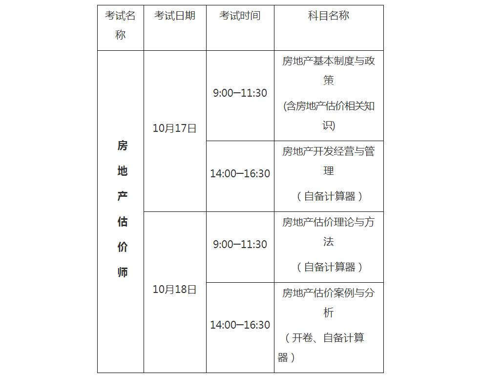 2020年重庆房地产估价师资格考试报名时间