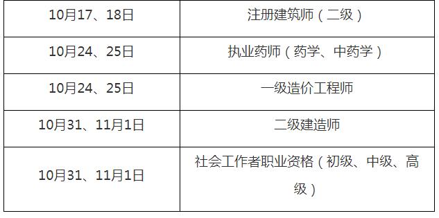 重庆市2020年10月专业技术人员 资格考试信息
