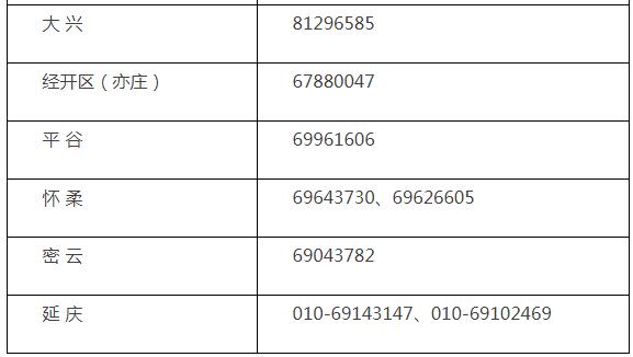 初级资格考试报名咨询电话