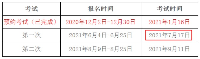2021年期货从业资格考试时间
