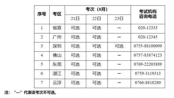 延期考试各考区考次安排表