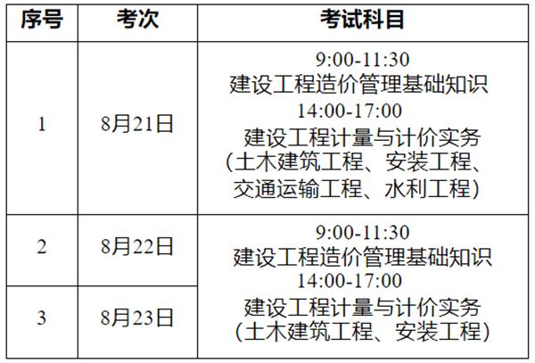 2021年广东二级造价工程师考试时间延期