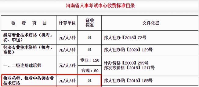 河南2021年执业药师报考费用